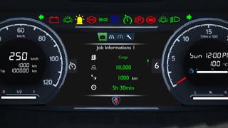 Scania R ETS2 Smartphone Dashboard