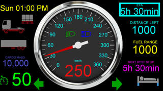 Max Dash for ATS/ETS2 - Minimalistic for Dashpanel