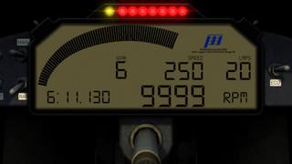 CART 1999