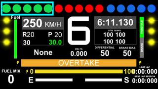 F1-2020 Standard Dash Vorlage