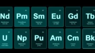 元素周期表 -periodic table2.0